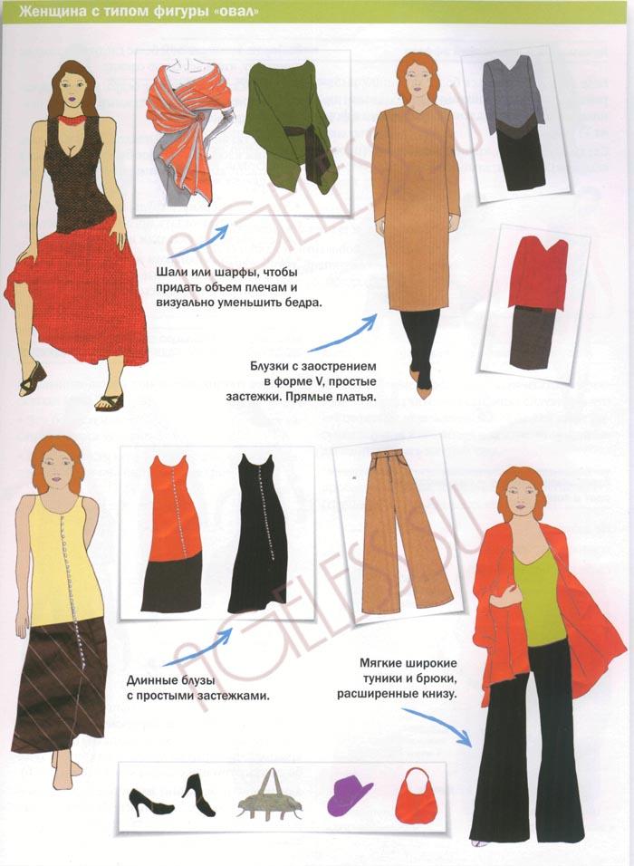 Одежда Для Полного Прямоугольника